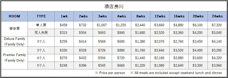 coco english pricelist